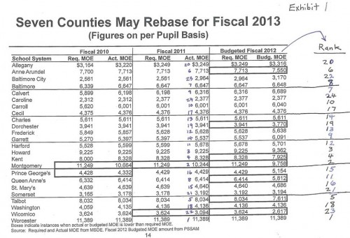 seven counties may rebase for fiscal 2013